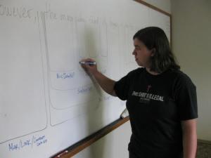 Rachel diagrams a sentence on the board